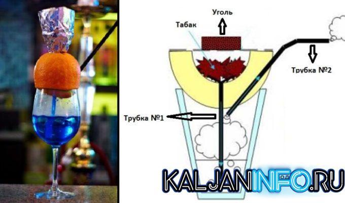 3. Вставляем трубки в одноразовый кальян на стакане.