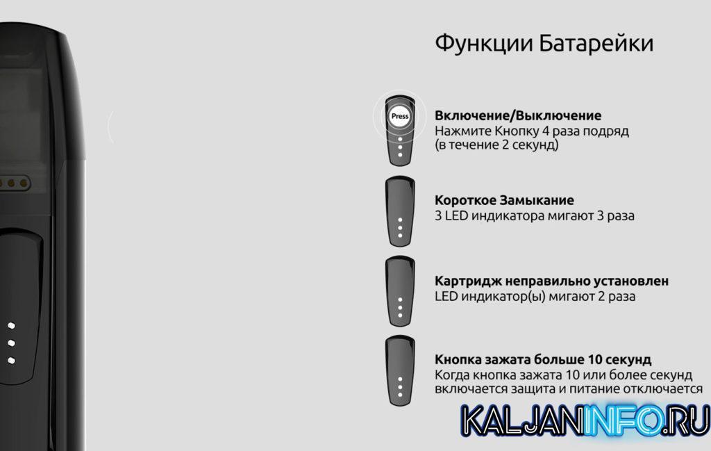 Инструкция к миганиям у минифита